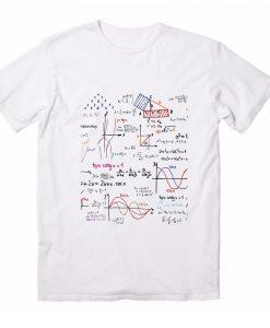 Mathematics Formulas Numbers